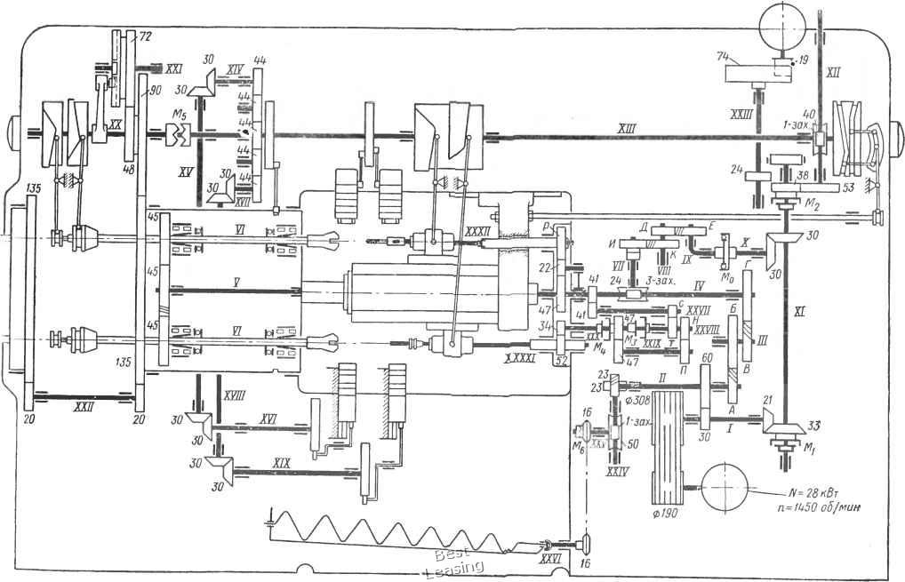 Рис. 41, Кинематическая схема